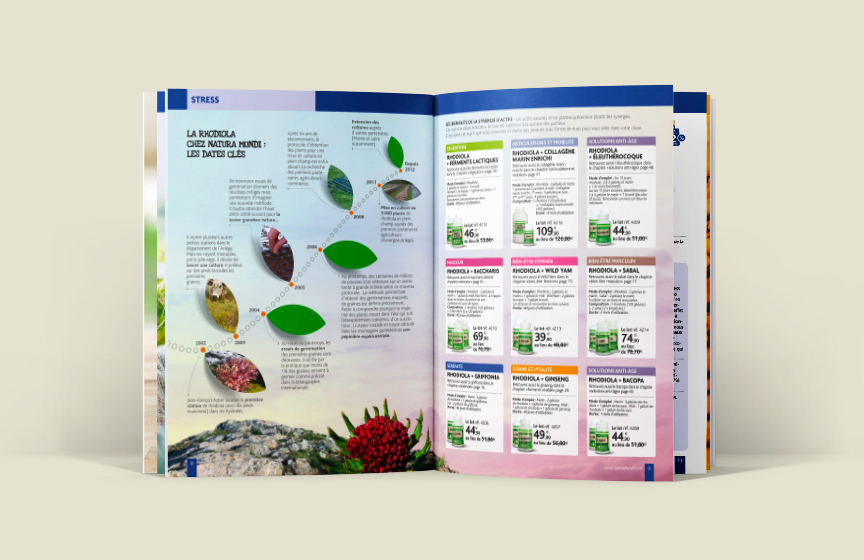 Natura Mundi : catalogue